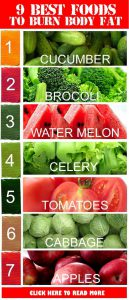 best foods for fast weight loss